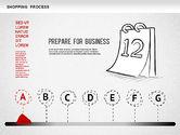 Process Diagrams: Shopping Process Diagram #01223