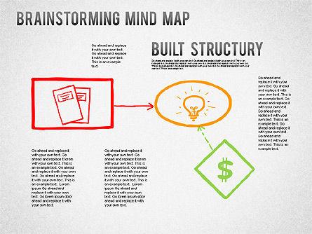 Brainstorming Mind Map, Slide 3, 01239, Business Models — PoweredTemplate.com