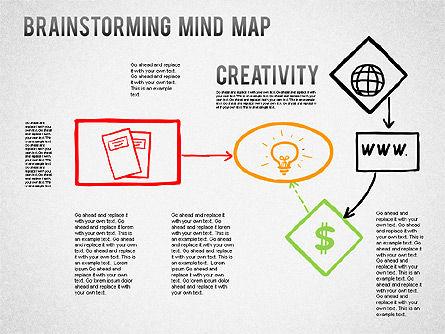 Brainstorming Mind Map, Slide 4, 01239, Business Models — PoweredTemplate.com
