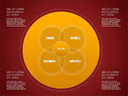 Mission, Vision and Core Values Diagram, Slide 12, 01242, Business Models — PoweredTemplate.com