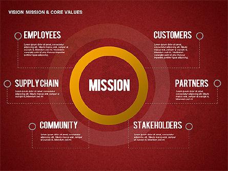Mission, Vision and Core Values Diagram, Slide 15, 01242, Business Models — PoweredTemplate.com