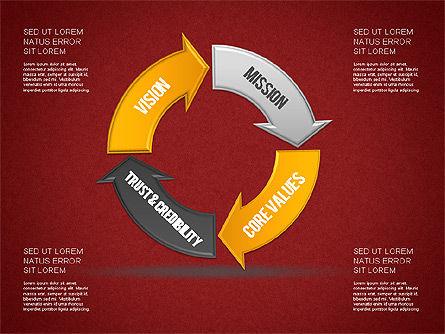 Mission, Vision and Core Values Diagram, Slide 16, 01242, Business Models — PoweredTemplate.com