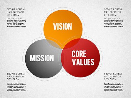 Mission, Vision and Core Values Diagram, Slide 5, 01242, Business Models — PoweredTemplate.com