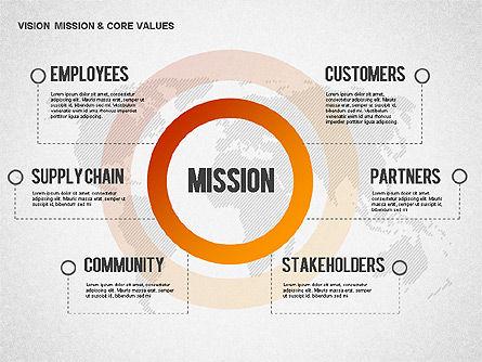 Mission, Vision and Core Values Diagram, Slide 7, 01242, Business Models — PoweredTemplate.com