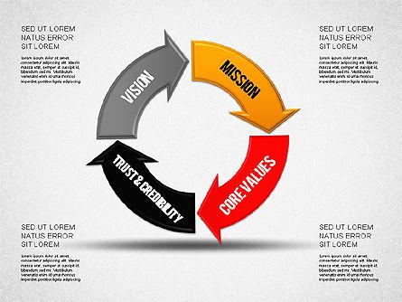Mission, Vision and Core Values Diagram, Slide 8, 01242, Business Models — PoweredTemplate.com