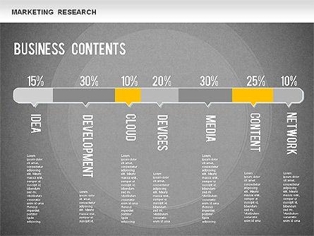 Marketing Research, Slide 15, 01244, Business Models — PoweredTemplate.com