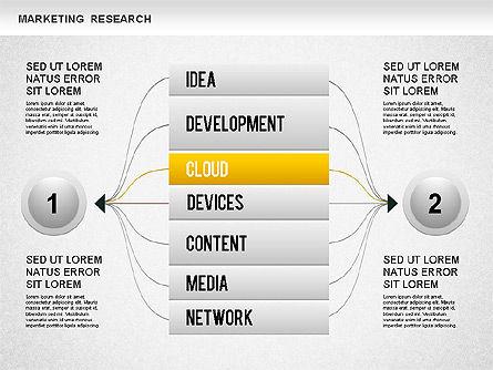 Marketing Research, Slide 5, 01244, Business Models — PoweredTemplate.com