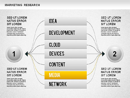 Marketing Research, Slide 8, 01244, Business Models — PoweredTemplate.com