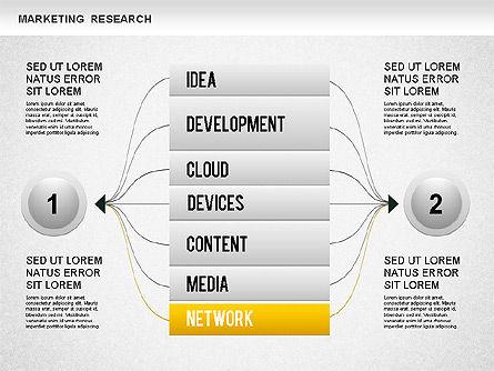 Marketing Research, Slide 9, 01244, Business Models — PoweredTemplate.com
