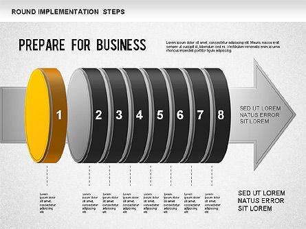 Implementation Steps Diagram, Slide 2, 01248, Stage Diagrams — PoweredTemplate.com
