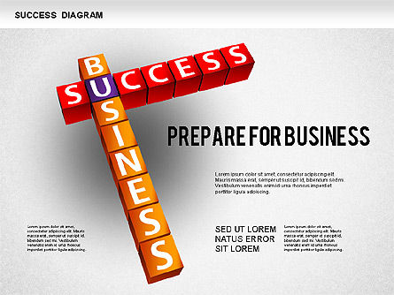 Process Diagrams: Diagramma di successo commerciale #01260