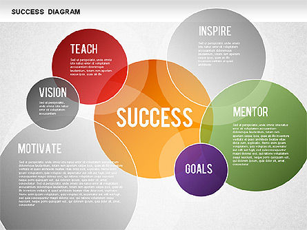 Business Success Diagram, Slide 2, 01260, Process Diagrams — PoweredTemplate.com
