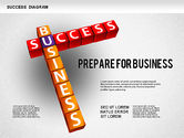 Process Diagrams: Business Success Diagram #01260