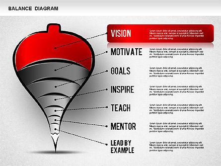 Whirligig Diagram, Slide 2, 01262, Business Models — PoweredTemplate.com