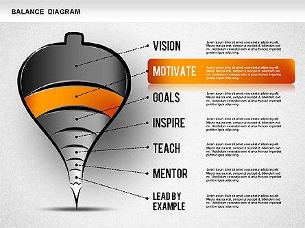 Whirligig Diagram, Slide 3, 01262, Business Models — PoweredTemplate.com