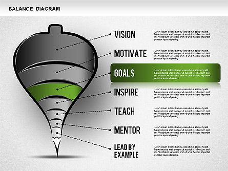 Whirligig Diagram, Slide 4, 01262, Business Models — PoweredTemplate.com