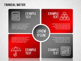 Financial Matrix Chart#2