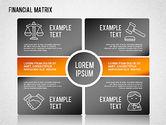 Financial Matrix Chart#3