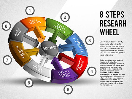 Research Wheel Diagram, 01273, Process Diagrams — PoweredTemplate.com