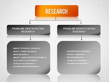 Research Wheel Diagram, Slide 10, 01273, Process Diagrams — PoweredTemplate.com
