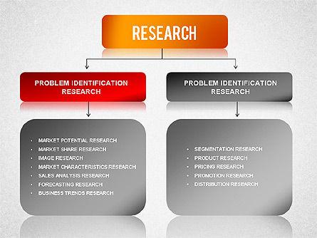 Research Wheel Diagram, Slide 11, 01273, Process Diagrams — PoweredTemplate.com
