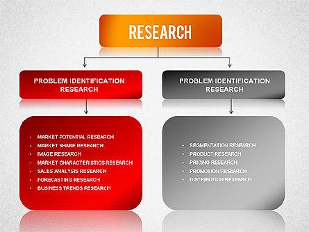 Research Wheel Diagram, Slide 12, 01273, Process Diagrams — PoweredTemplate.com