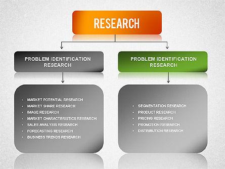 Research Wheel Diagram, Slide 13, 01273, Process Diagrams — PoweredTemplate.com