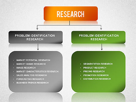 Research Wheel Diagram, Slide 14, 01273, Process Diagrams — PoweredTemplate.com