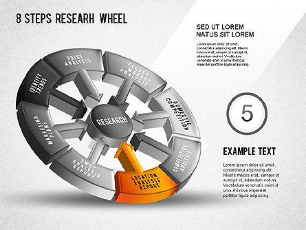 Research Wheel Diagram, Slide 6, 01273, Process Diagrams — PoweredTemplate.com
