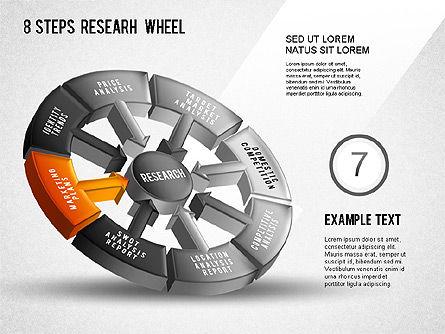 Research Wheel Diagram, Slide 8, 01273, Process Diagrams — PoweredTemplate.com