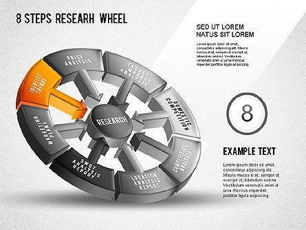 Research Wheel Diagram, Slide 9, 01273, Process Diagrams — PoweredTemplate.com