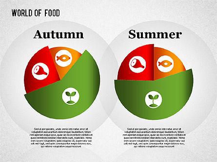 Food Diagram, Slide 10, 01278, Business Models — PoweredTemplate.com