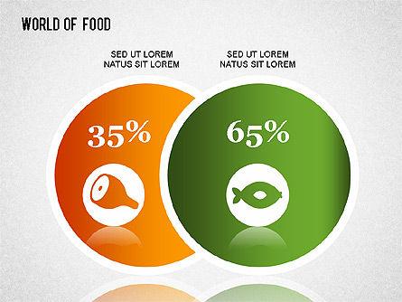Food Diagram, Slide 7, 01278, Business Models — PoweredTemplate.com