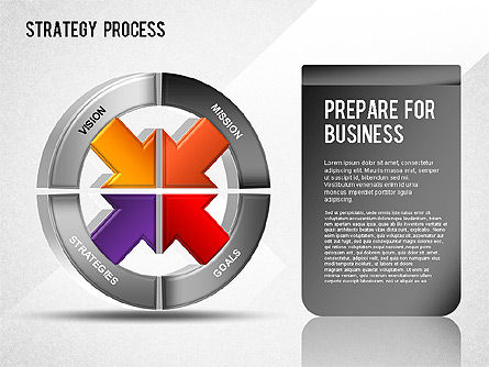 Process Diagrams: Proceso de Estrategia #01280