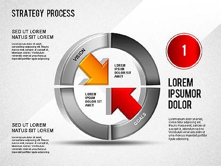Strategy Process, Slide 3, 01280, Process Diagrams — PoweredTemplate.com
