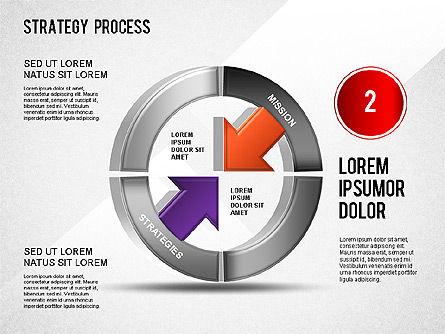 Strategy Process, Slide 4, 01280, Process Diagrams — PoweredTemplate.com