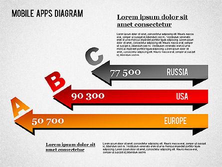 Content Share Diagram, Slide 3, 01283, Business Models — PoweredTemplate.com