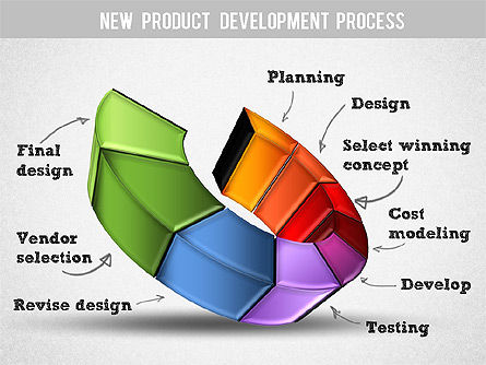 Development Stages Diagram, Slide 10, 01284, Stage Diagrams — PoweredTemplate.com