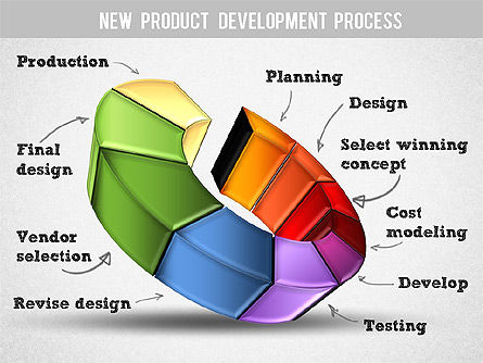 Development Stages Diagram, Slide 11, 01284, Stage Diagrams — PoweredTemplate.com