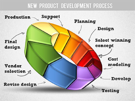 Development Stages Diagram, Slide 12, 01284, Stage Diagrams — PoweredTemplate.com