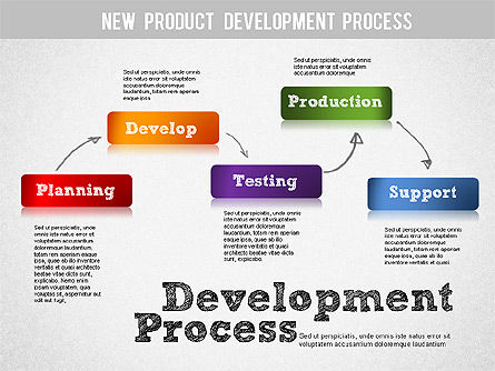 Development Stages Diagram, Slide 13, 01284, Stage Diagrams — PoweredTemplate.com