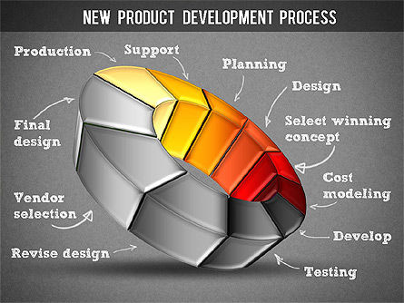 Development Stages Diagram, Slide 15, 01284, Stage Diagrams — PoweredTemplate.com