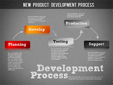 Development Stages Diagram, Slide 16, 01284, Stage Diagrams — PoweredTemplate.com