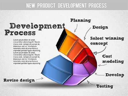 Development Stages Diagram, Slide 8, 01284, Stage Diagrams — PoweredTemplate.com