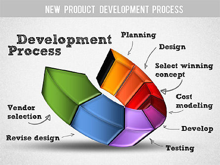 Development Stages Diagram, Slide 9, 01284, Stage Diagrams — PoweredTemplate.com