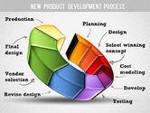 Development Stages Diagram#11