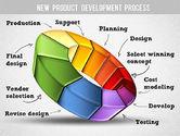 Development Stages Diagram#12
