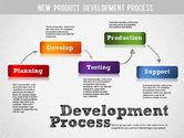 Development Stages Diagram#13
