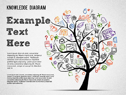 Education Charts and Diagrams: Knowledge Tree Diagram #01285