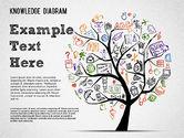 Knowledge Tree Diagram#1